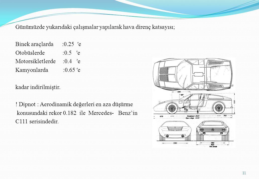 Günümüzde yukarıdaki çalışmalar yapılarak hava direnç katsayısı; Binek araçlarda :0.25 ′e Otobüslerde :0.5 ′e Motorsikletlerde :0.4 ′e Kamyonlarda :0.