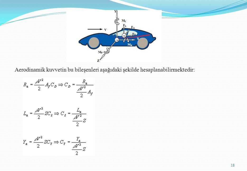 Aerodinamik kuvvetin bu bileşenleri aşağıdaki şekilde hesaplanabilirmektedir: 18