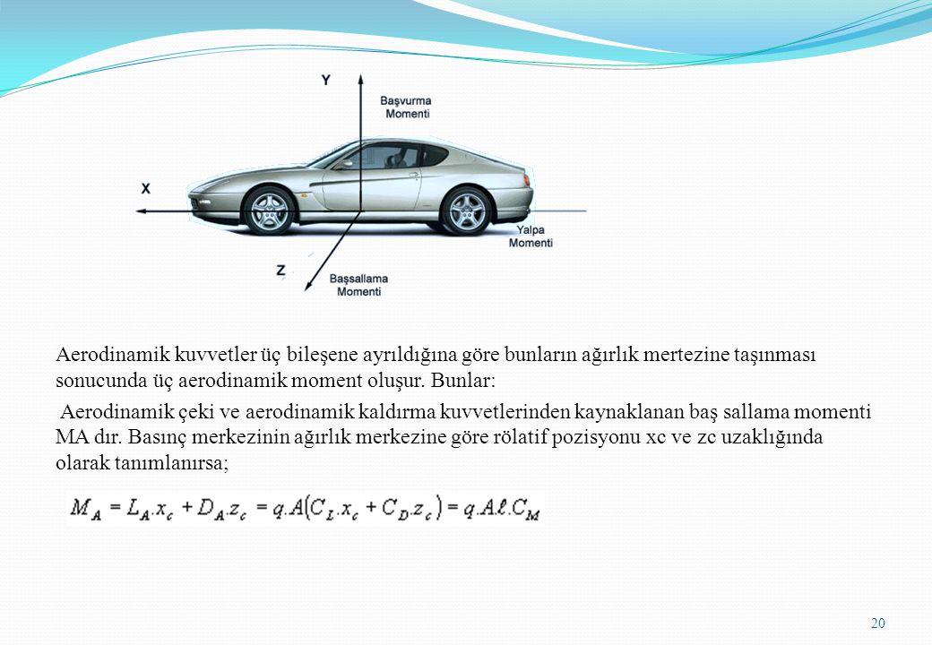 Aerodinamik kuvvetler üç bileşene ayrıldığına göre bunların ağırlık mertezine taşınması sonucunda üç aerodinamik moment oluşur. Bunlar: Aerodinamik çe