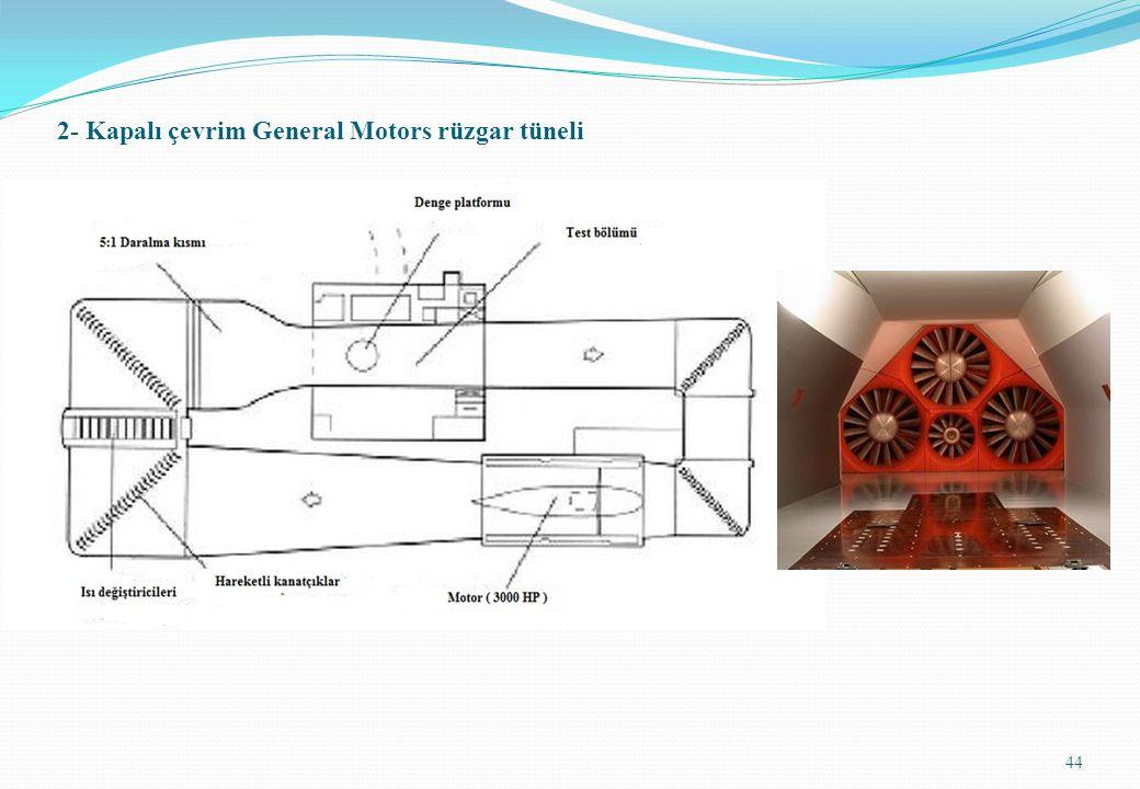 2- Kapalı çevrim General Motors rüzgar tüneli 44