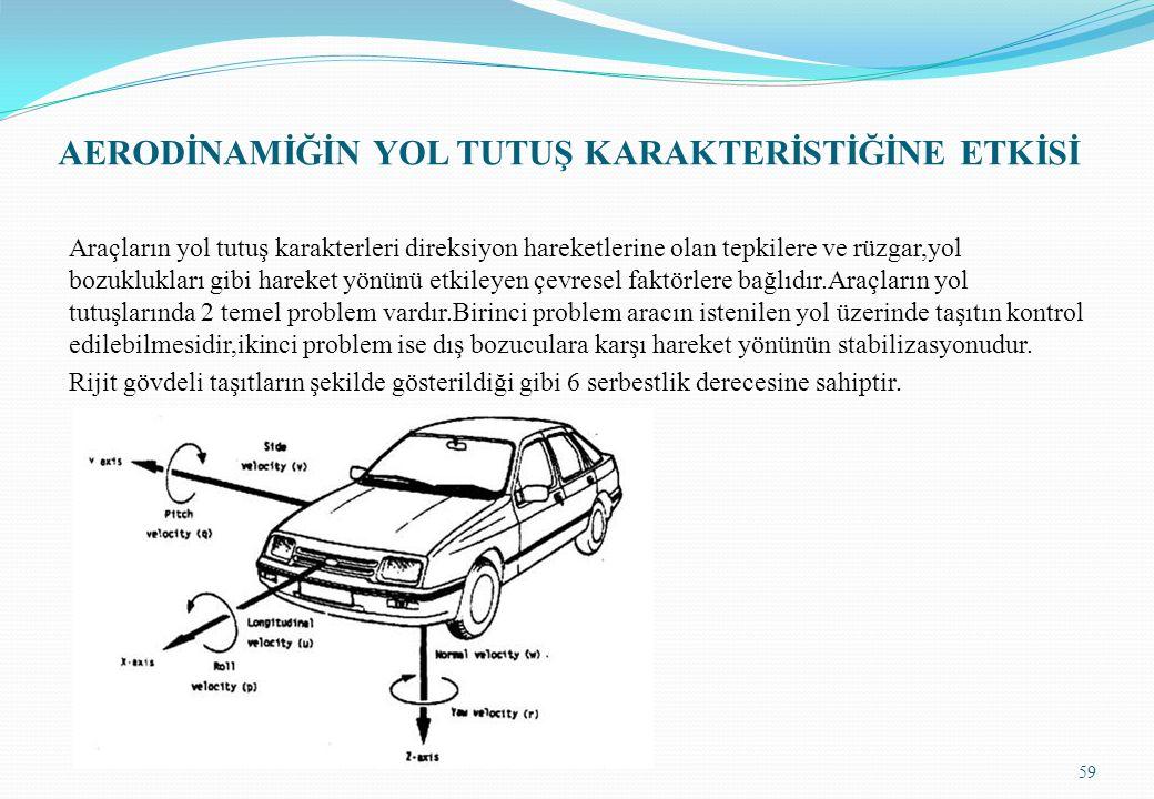 AERODİNAMİĞİN YOL TUTUŞ KARAKTERİSTİĞİNE ETKİSİ Araçların yol tutuş karakterleri direksiyon hareketlerine olan tepkilere ve rüzgar,yol bozuklukları gi