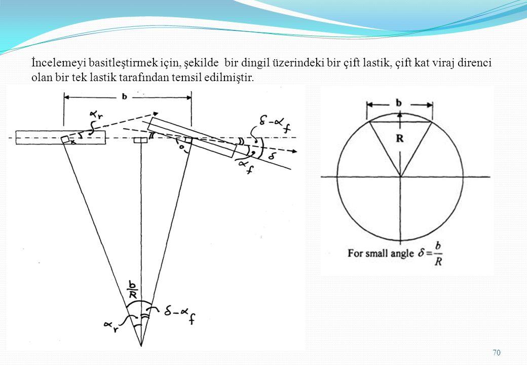 İncelemeyi basitleştirmek için, şekilde bir dingil üzerindeki bir çift lastik, çift kat viraj direnci olan bir tek lastik tarafından temsil edilmiştir