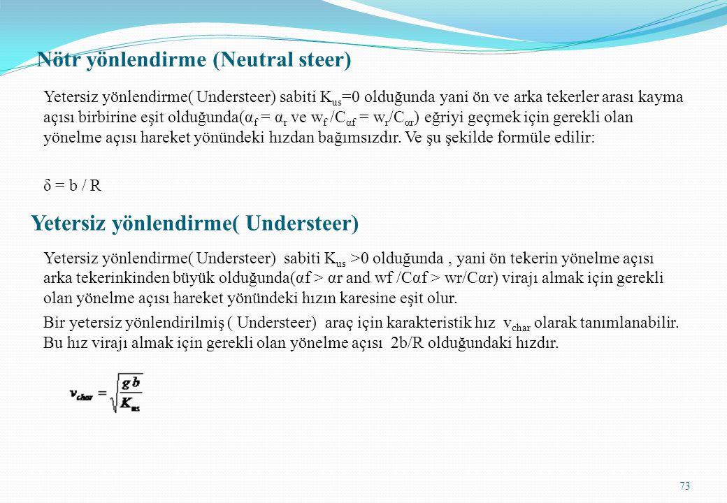 Nötr yönlendirme (Neutral steer) Yetersiz yönlendirme( Understeer) sabiti K us =0 olduğunda yani ön ve arka tekerler arası kayma açısı birbirine eşit