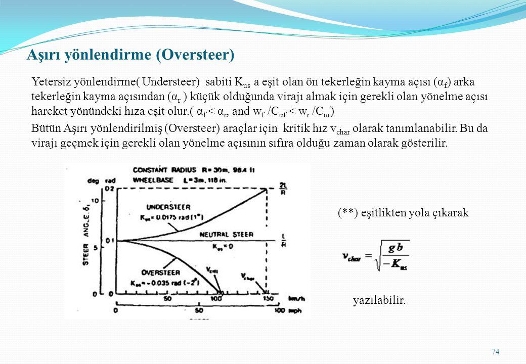 Aşırı yönlendirme (Oversteer) Yetersiz yönlendirme( Understeer) sabiti K us a eşit olan ön tekerleğin kayma açısı (α f ) arka tekerleğin kayma açısınd