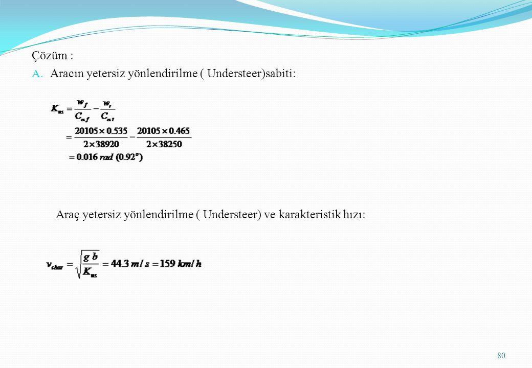 Çözüm : A. Aracın yetersiz yönlendirilme ( Understeer)sabiti: Araç yetersiz yönlendirilme ( Understeer) ve karakteristik hızı: 80