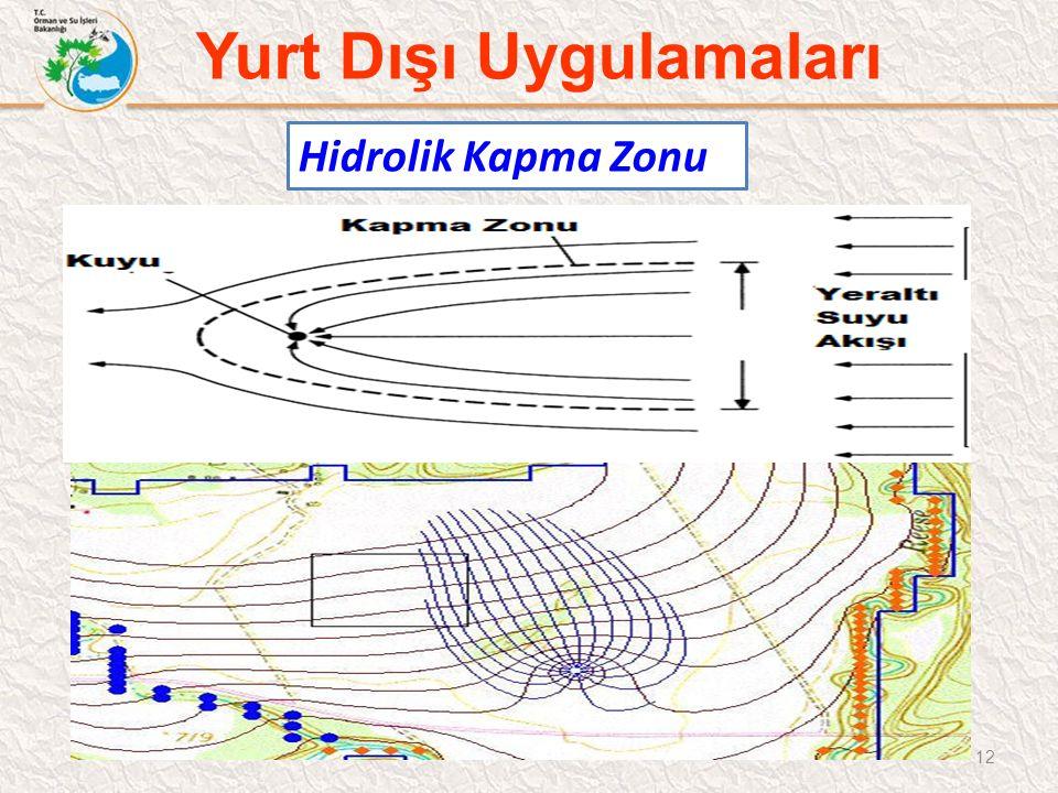 Yurt Dışı Uygulamaları 12 Hidrolik Kapma Zonu