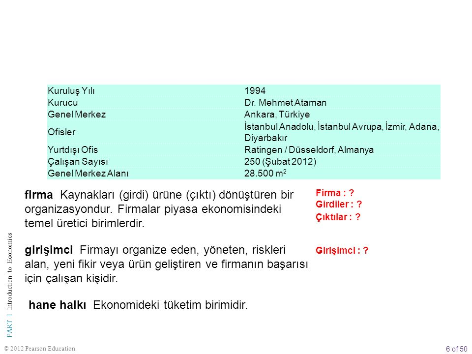 6 of 50 PART I Introduction to Economics © 2012 Pearson Education Kuruluş Yılı1994 KurucuDr.