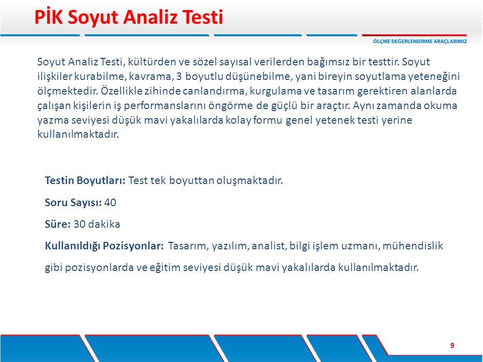 Testin Boyutları: Test tek boyuttan oluşmaktadır. Soru Sayısı: 40 Süre: 30 dakika Kullanıldığı Pozisyonlar: Tasarım, yazılım, analist, bilgi işlem uzm