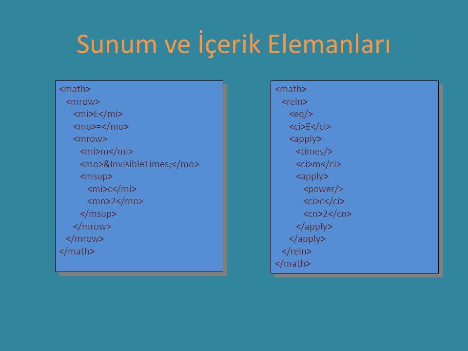 Sunum ve İçerik Elemanları E = m  c 2 E = m  c 2 E m c 2 E m c 2
