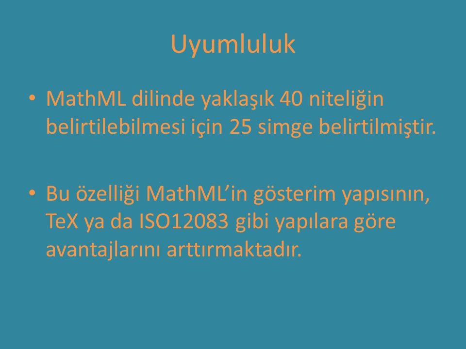 Uyumluluk MathML dilinde yaklaşık 40 niteliğin belirtilebilmesi için 25 simge belirtilmiştir. Bu özelliği MathML'in gösterim yapısının, TeX ya da ISO1