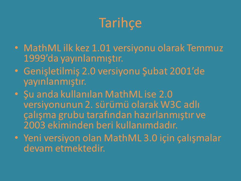 Tarihçe MathML ilk kez 1.01 versiyonu olarak Temmuz 1999'da yayınlanmıştır. Genişletilmiş 2.0 versiyonu Şubat 2001'de yayınlanmıştır. Şu anda kullanıl