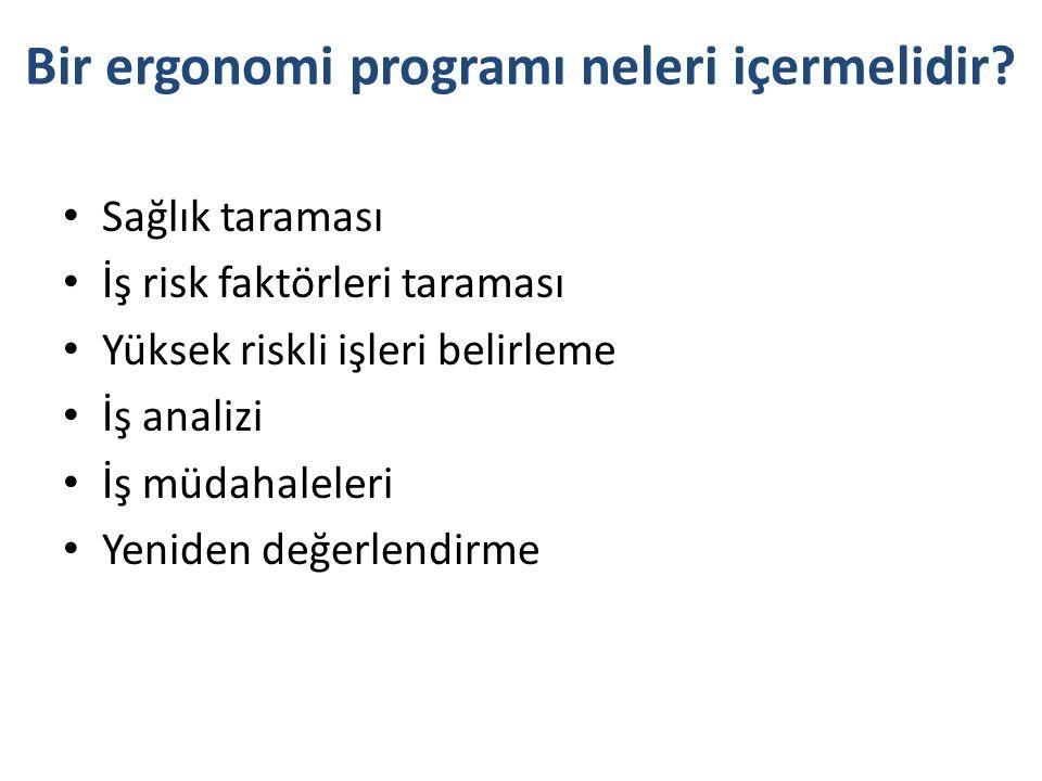 Bir ergonomi programı neleri içermelidir? Sağlık taraması İş risk faktörleri taraması Yüksek riskli işleri belirleme İş analizi İş müdahaleleri Yenide