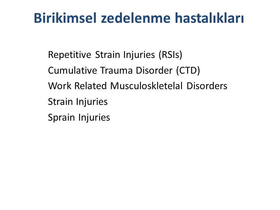 Birikimsel zedelenme hastalıkları Repetitive Strain Injuries (RSIs) Cumulative Trauma Disorder (CTD) Work Related Musculoskletelal Disorders Strain In