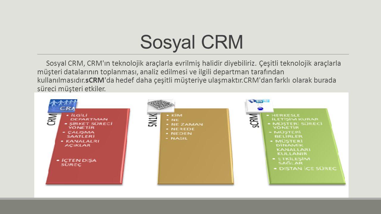 Sosyal CRM Sosyal CRM, CRM'ın teknolojik araçlarla evrilmiş halidir diyebiliriz. Çeşitli teknolojik araçlarla müşteri datalarının toplanması, analiz e