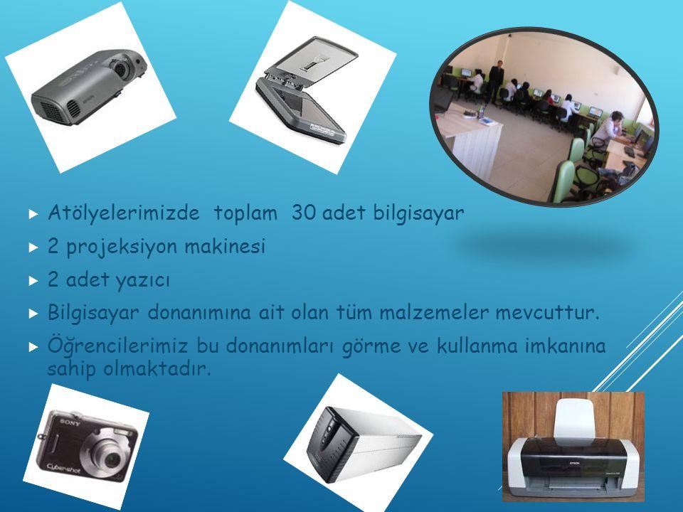 AAtölyelerimizde toplam 30 adet bilgisayar 22 projeksiyon makinesi 22 adet yazıcı BBilgisayar donanımına ait olan tüm malzemeler mevcuttur.