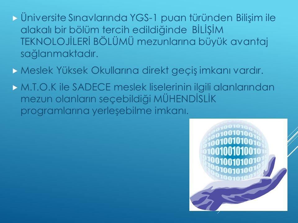 ÜÜniversite Sınavlarında YGS-1 puan türünden Bilişim ile alakalı bir bölüm tercih edildiğinde BİLİŞİM TEKNOLOJİLERİ BÖLÜMÜ mezunlarına büyük avantaj sağlanmaktadır.