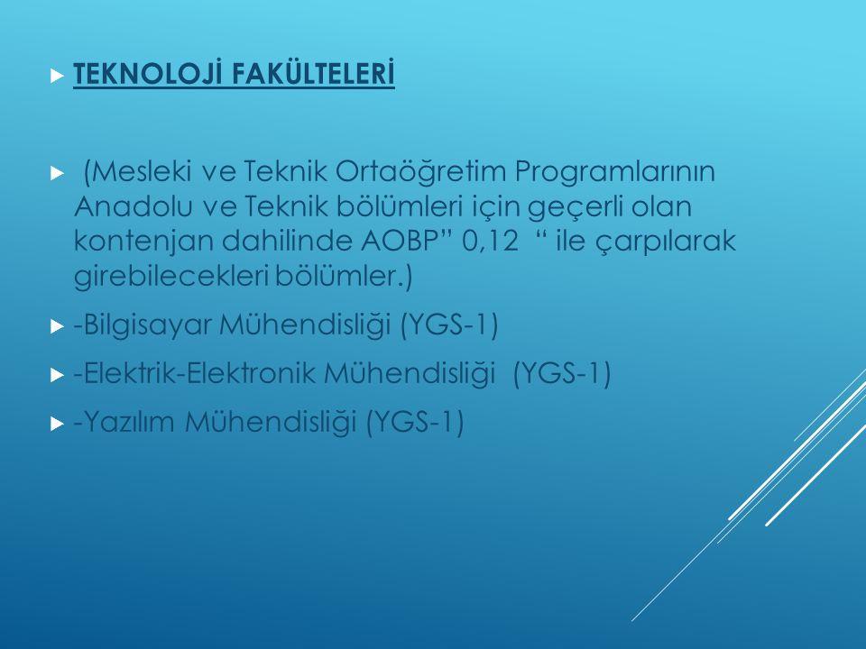  TEKNOLOJİ FAKÜLTELERİ  (Mesleki ve Teknik Ortaöğretim Programlarının Anadolu ve Teknik bölümleri için geçerli olan kontenjan dahilinde AOBP 0,12 ile çarpılarak girebilecekleri bölümler.)  -Bilgisayar Mühendisliği (YGS-1)  -Elektrik-Elektronik Mühendisliği (YGS-1)  -Yazılım Mühendisliği (YGS-1)