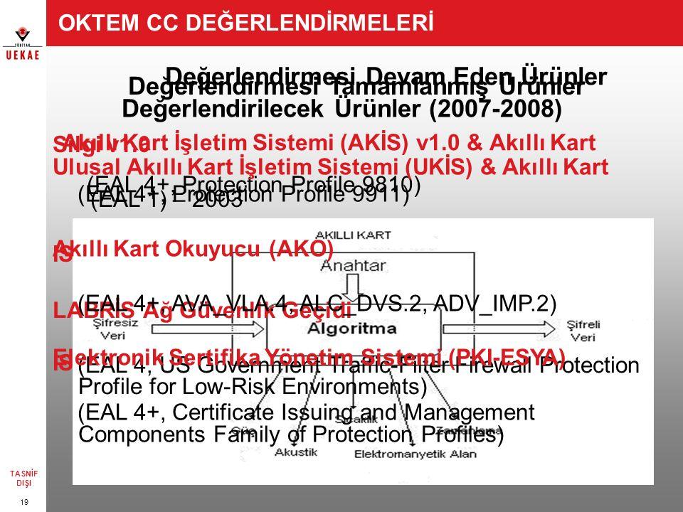 19 TASNİF DIŞI OKTEM CC DEĞERLENDİRMELERİ Değerlendirmesi Tamamlanmış Ürünler Silgi v1.0 (EAL 1) – 2003 ISDN Konfigürasyon Yönetim Merkezi v1.0.1 (EAL 4) – 2004 ISDN Konfigürasyon Yönetim Merkezi v1.0.2 (EAL 4) – 2005 Değerlendirmesi Devam Eden Ürünler Akıllı Kart İşletim Sistemi (AKİS) v1.0 & Akıllı Kart (EAL 4+, Protection Profile 9810) LABRİS Ağ Güvenlik Geçidi (EAL 4, US Government Traffic-Filter Firewall Protection Profile for Low-Risk Environments) Değerlendirilecek Ürünler (2007-2008) Ulusal Akıllı Kart İşletim Sistemi (UKİS) & Akıllı Kart (EAL 4+, Protection Profile 9911) Akıllı Kart Okuyucu (AKO) (EAL 4+, AVA_VLA.4, ALC_DVS.2, ADV_IMP.2) Elektronik Sertifika Yönetim Sistemi (PKI-ESYA) (EAL 4+, Certificate Issuing and Management Components Family of Protection Profiles)