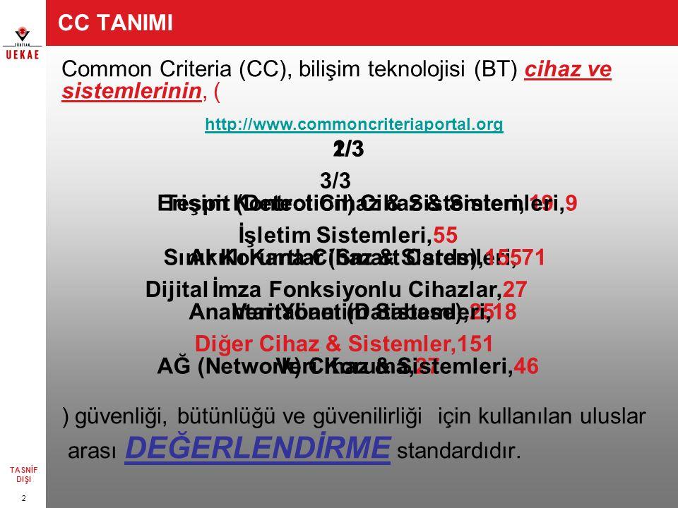 2 TASNİF DIŞI CC TANIMI Common Criteria (CC), bilişim teknolojisi (BT) cihaz ve sistemlerinin, ( ) güvenliği, bütünlüğü ve güvenilirliği için kullanılan uluslar arası DEĞERLENDİRME standardıdır.