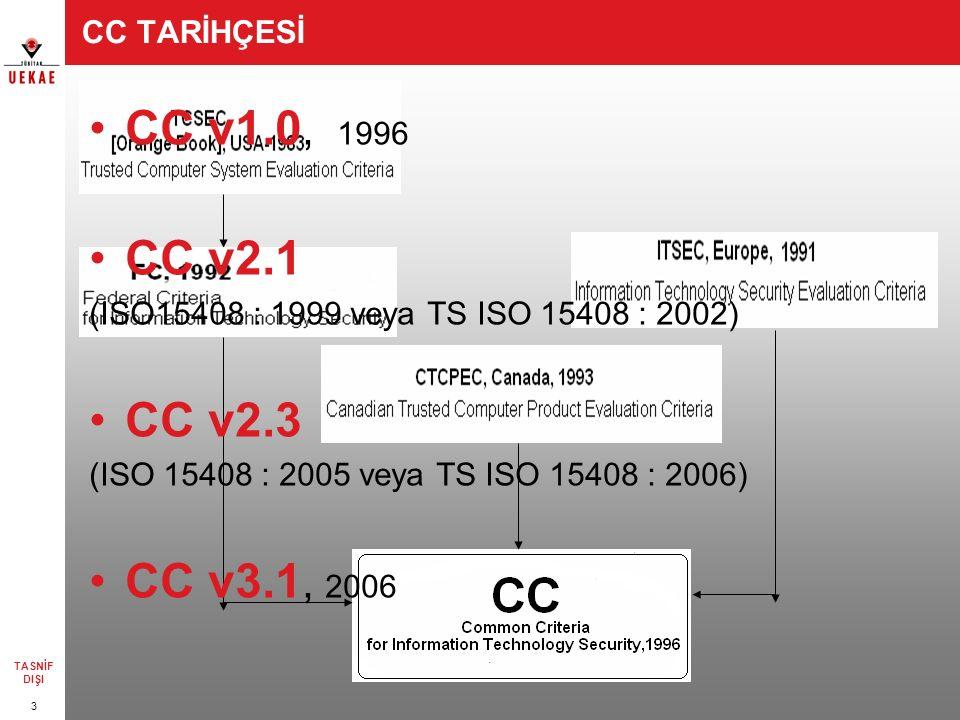 3 TASNİF DIŞI CC TARİHÇESİ CC v1.0, 1996 CC v2.1 (ISO15408 : 1999 veya TS ISO 15408 : 2002) CC v2.3 (ISO 15408 : 2005 veya TS ISO 15408 : 2006) CC v3.1, 2006