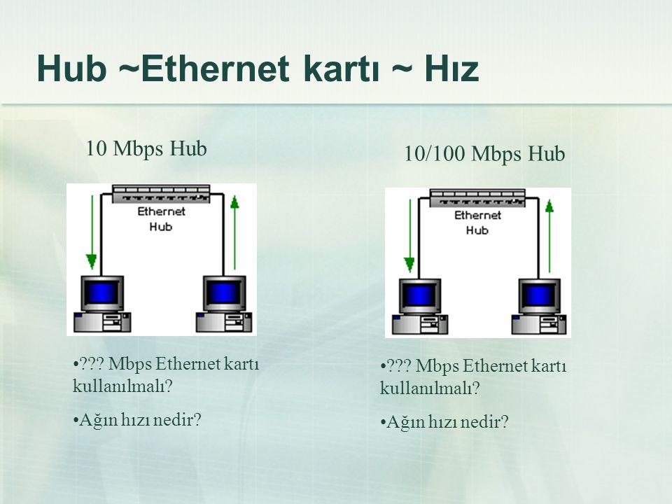 Hub ~Ethernet kartı ~ Hız 10 Mbps Hub ??.Mbps Ethernet kartı kullanılmalı.