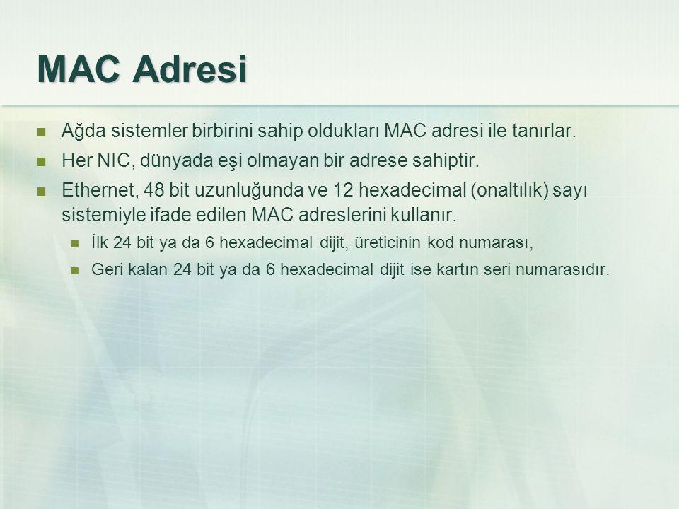 MAC Adresi Ağda sistemler birbirini sahip oldukları MAC adresi ile tanırlar.