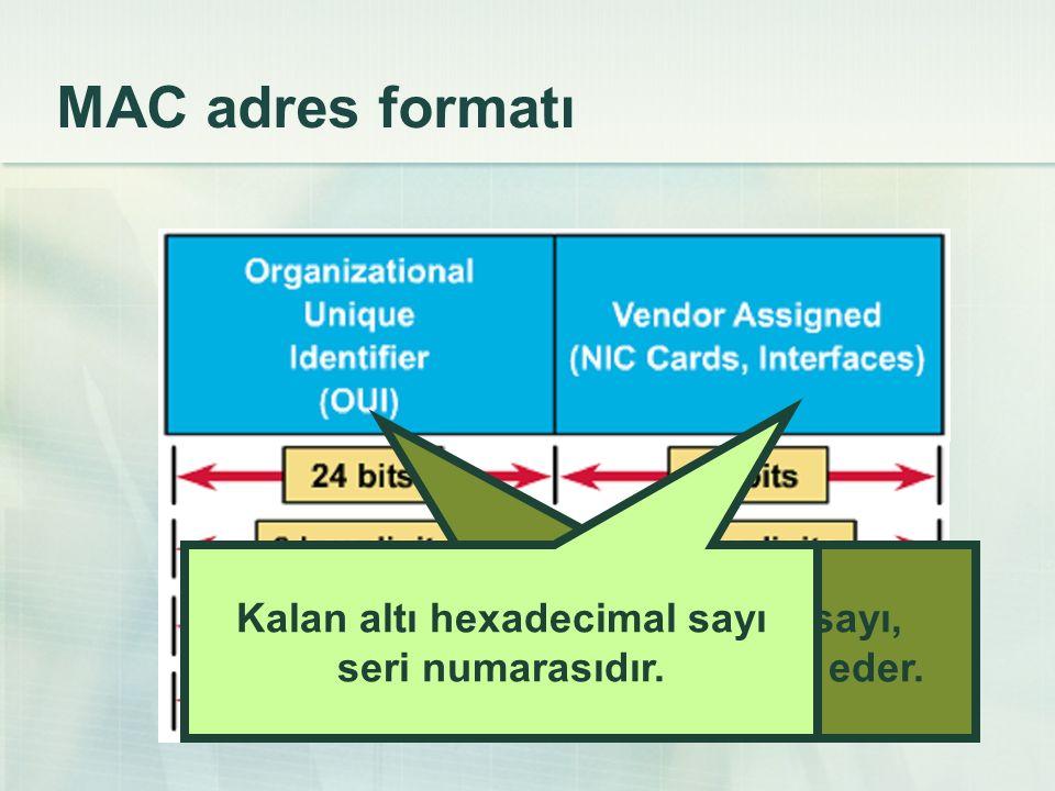 MAC adres formatı İlk altı hexadecimal sayı, üretici kodunu temsil eder.