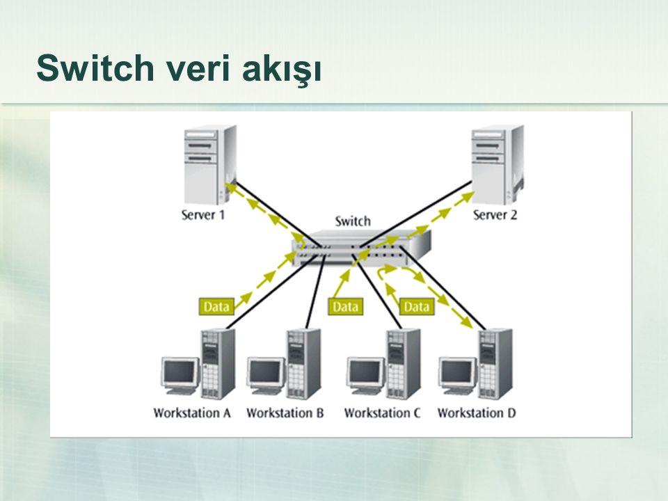 Switch veri akışı