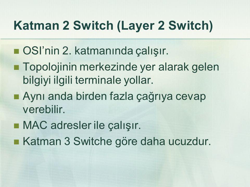 Katman 2 Switch (Layer 2 Switch) OSI'nin 2.katmanında çalışır.