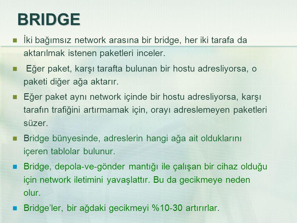 İki bağımsız network arasına bir bridge, her iki tarafa da aktarılmak istenen paketleri inceler.