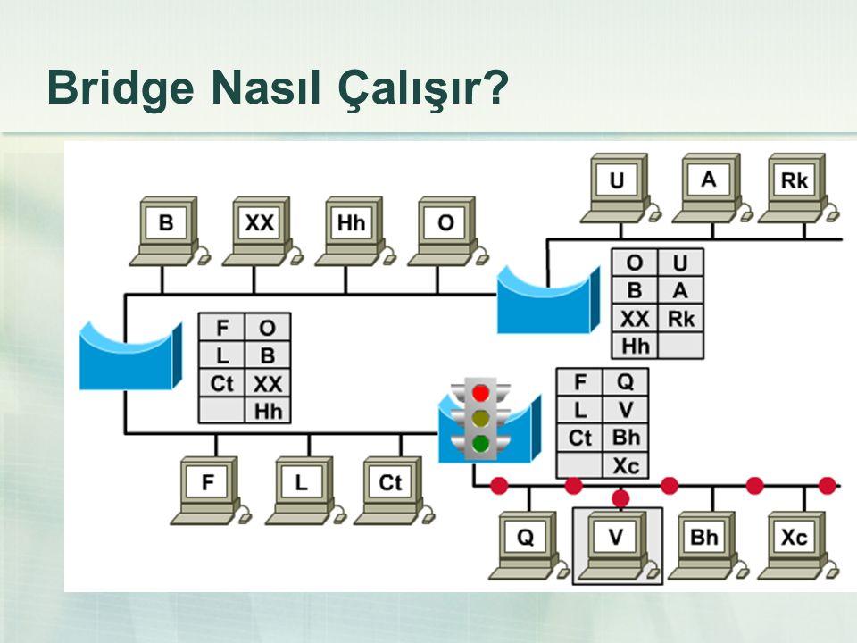 Bridge Nasıl Çalışır?
