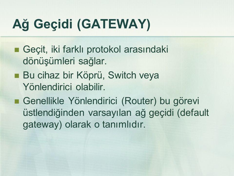Ağ Geçidi (GATEWAY) Geçit, iki farklı protokol arasındaki dönüşümleri sağlar.