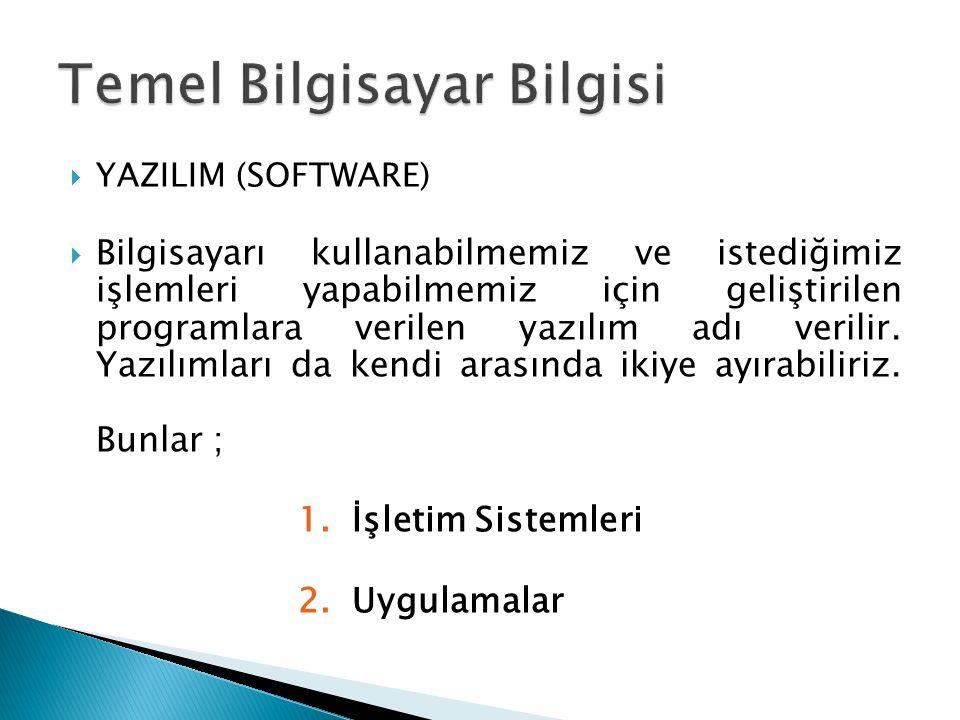  YAZILIM (SOFTWARE)  Bilgisayarı kullanabilmemiz ve istediğimiz işlemleri yapabilmemiz için geliştirilen programlara verilen yazılım adı verilir.