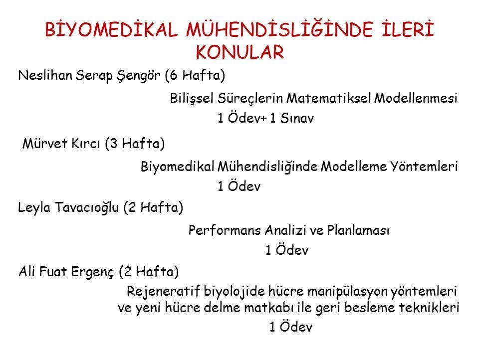 BİYOMEDİKAL MÜHENDİSLİĞİNDE İLERİ KONULAR Neslihan Serap Şengör (6 Hafta) Bilişsel Süreçlerin Matematiksel Modellenmesi 1 Ödev+ 1 Sınav Mürvet Kırcı (3 Hafta) Biyomedikal Mühendisliğinde Modelleme Yöntemleri 1 Ödev Leyla Tavacıoğlu (2 Hafta) Performans Analizi ve Planlaması 1 Ödev Ali Fuat Ergenç (2 Hafta) Rejeneratif biyolojide hücre manipülasyon yöntemleri ve yeni hücre delme matkabı ile geri besleme teknikleri 1 Ödev