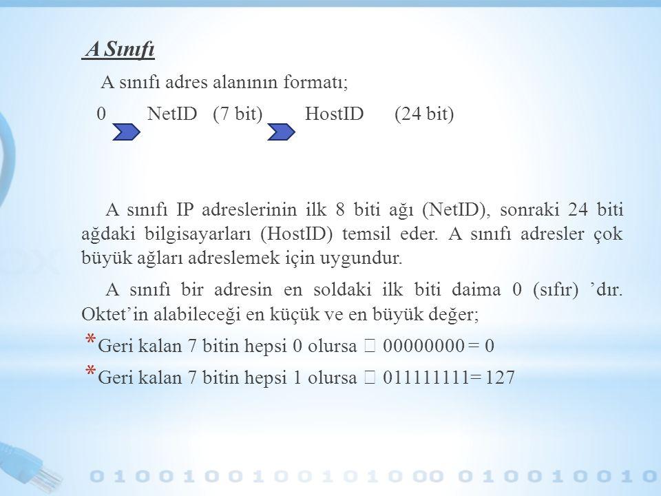 A Sınıfı A sınıfı adres alanının formatı; 0 NetID (7 bit) HostID (24 bit) A sınıfı IP adreslerinin ilk 8 biti ağı (NetID), sonraki 24 biti ağdaki bilg