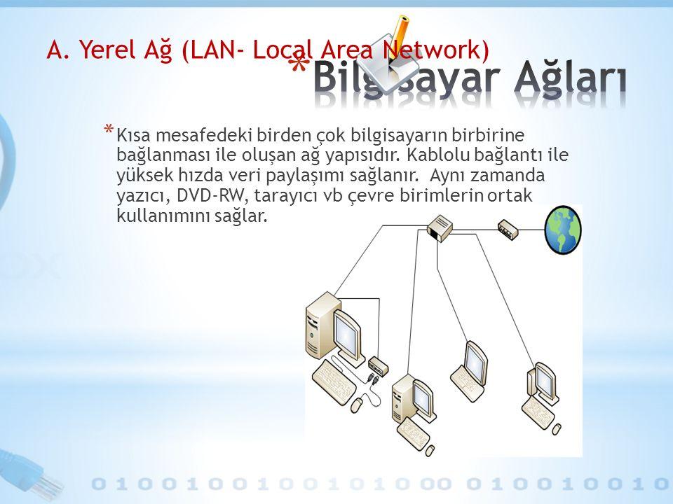 * Kısa mesafedeki birden çok bilgisayarın birbirine bağlanması ile oluşan ağ yapısıdır. Kablolu bağlantı ile yüksek hızda veri paylaşımı sağlanır. Ayn