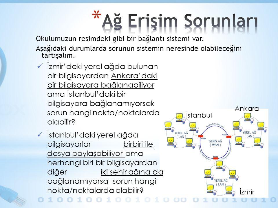 Okulumuzun resimdeki gibi bir bağlantı sistemi var. Aşağıdaki durumlarda sorunun sistemin neresinde olabileceğini tartışalım. İzmir'deki yerel ağda bu