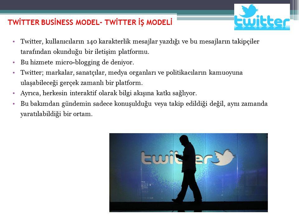 TWİTTER BUSİNESS MODEL- TWİTTER İŞ MODELİ Twitter, kullanıcıların 140 karakterlik mesajlar yazdığı ve bu mesajların takipçiler tarafından okunduğu bir