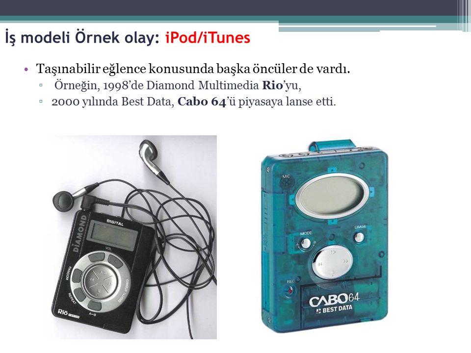 İş modeli Örnek olay: iPod/iTunes Taşınabilir eğlence konusunda başka öncüler de vardı. ▫ Örneğin, 1998'de Diamond Multimedia Rio'yu, ▫2000 yılında Be