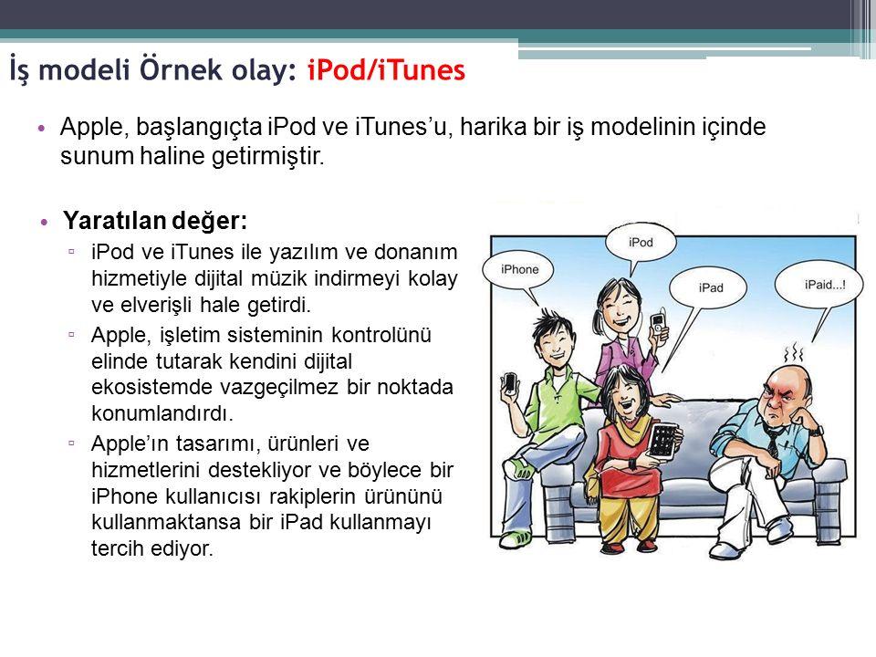 Yaratılan değer: ▫ iPod ve iTunes ile yazılım ve donanım hizmetiyle dijital müzik indirmeyi kolay ve elverişli hale getirdi. ▫ Apple, işletim sistemin