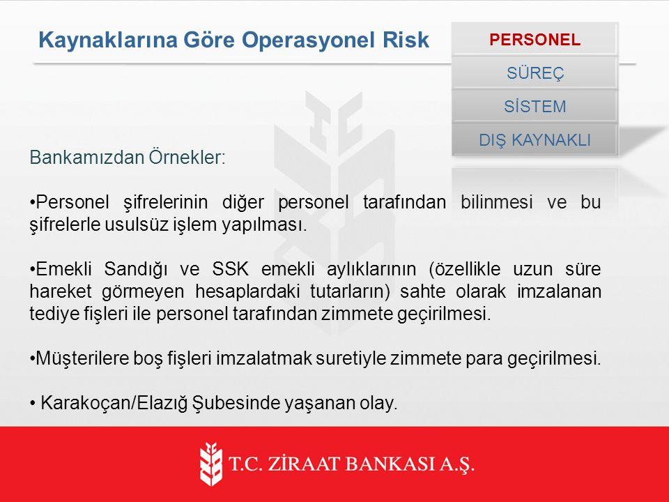 Bankamızdan Örnekler: Personel şifrelerinin diğer personel tarafından bilinmesi ve bu şifrelerle usulsüz işlem yapılması.