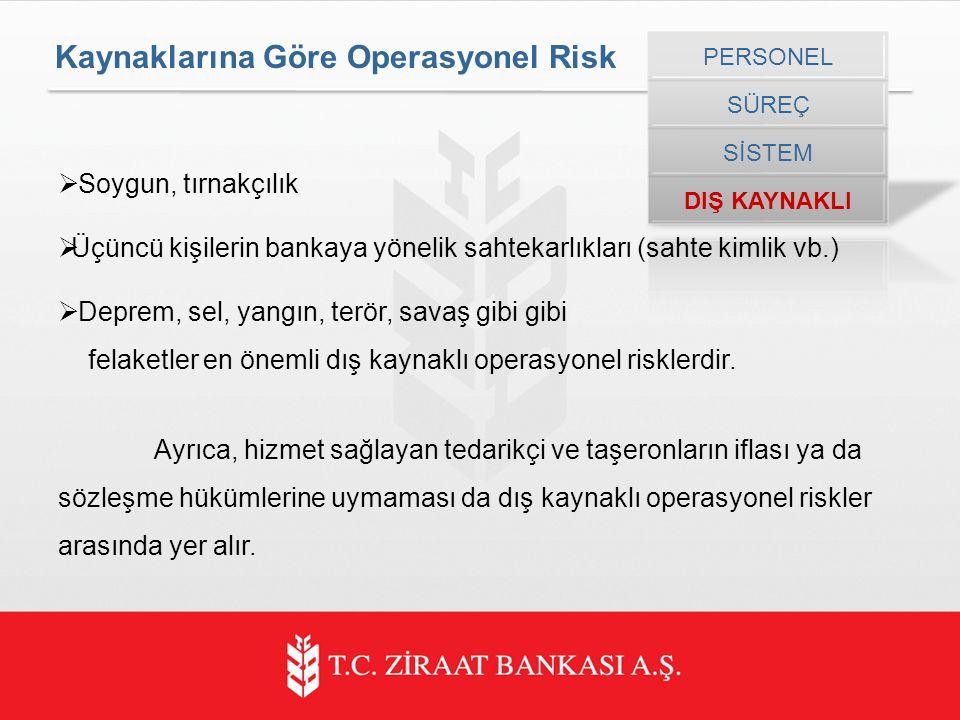 Kaynaklarına Göre Operasyonel Risk  Soygun, tırnakçılık  Üçüncü kişilerin bankaya yönelik sahtekarlıkları (sahte kimlik vb.)  Deprem, sel, yangın, terör, savaş gibi gibi felaketler en önemli dış kaynaklı operasyonel risklerdir.
