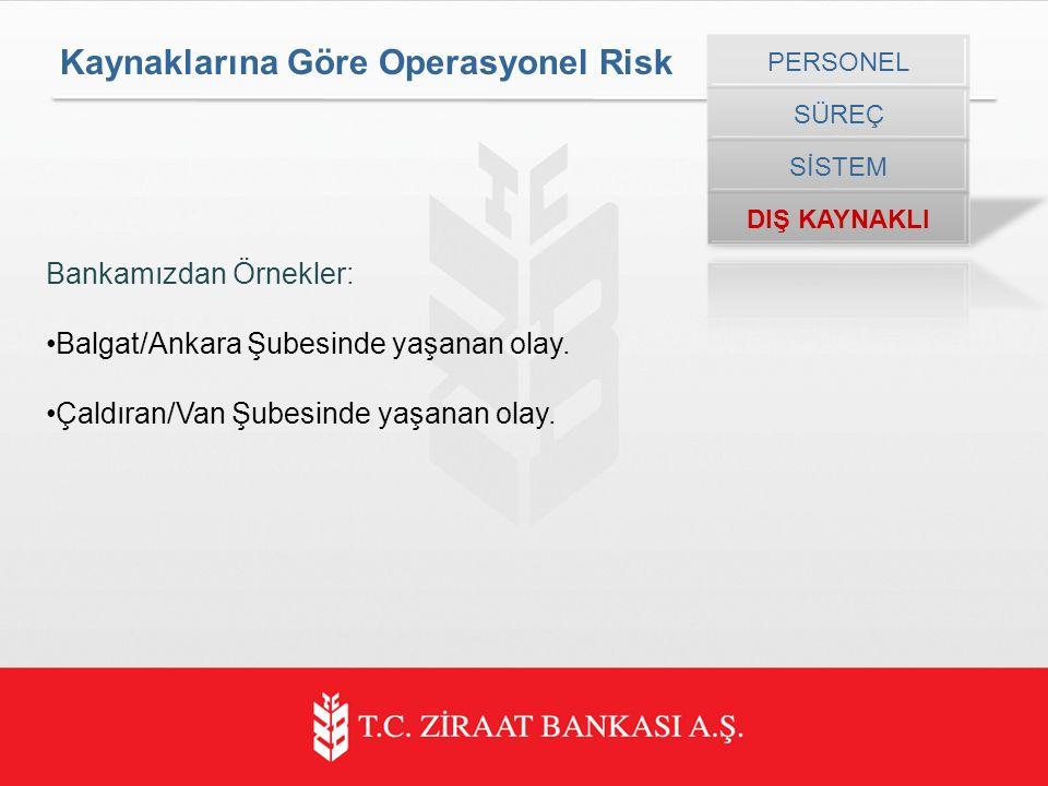 Bankamızdan Örnekler: Balgat/Ankara Şubesinde yaşanan olay.