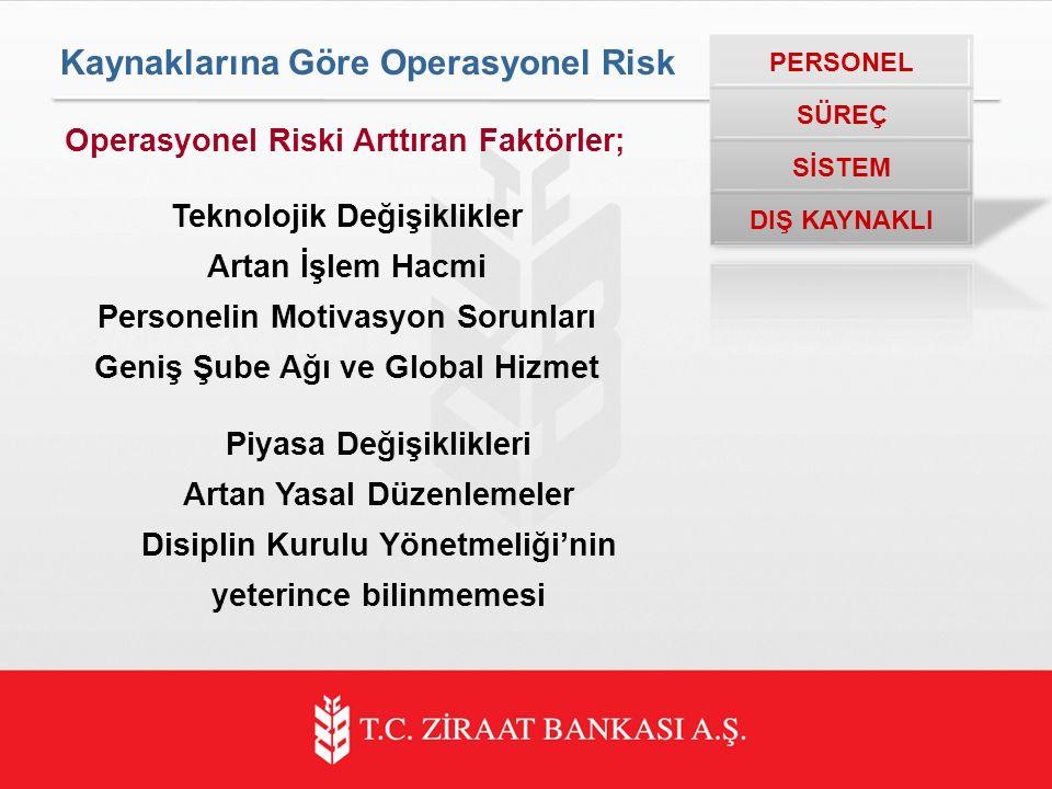 Operasyonel Riski Arttıran Faktörler; Teknolojik Değişiklikler Artan İşlem Hacmi Personelin Motivasyon Sorunları Geniş Şube Ağı ve Global Hizmet Piyasa Değişiklikleri Artan Yasal Düzenlemeler Disiplin Kurulu Yönetmeliği'nin yeterince bilinmemesi