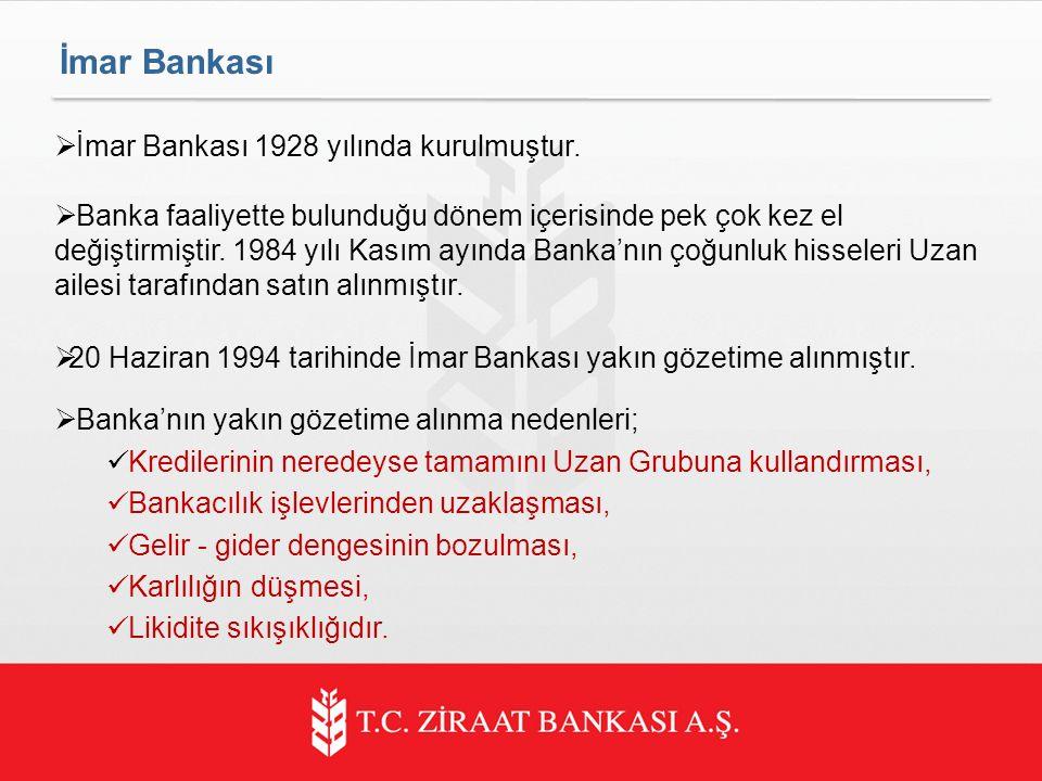  İmar Bankası 1928 yılında kurulmuştur.