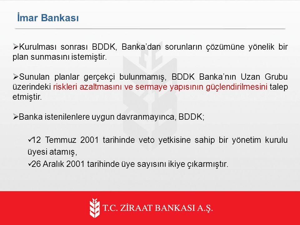  Kurulması sonrası BDDK, Banka'dan sorunların çözümüne yönelik bir plan sunmasını istemiştir.