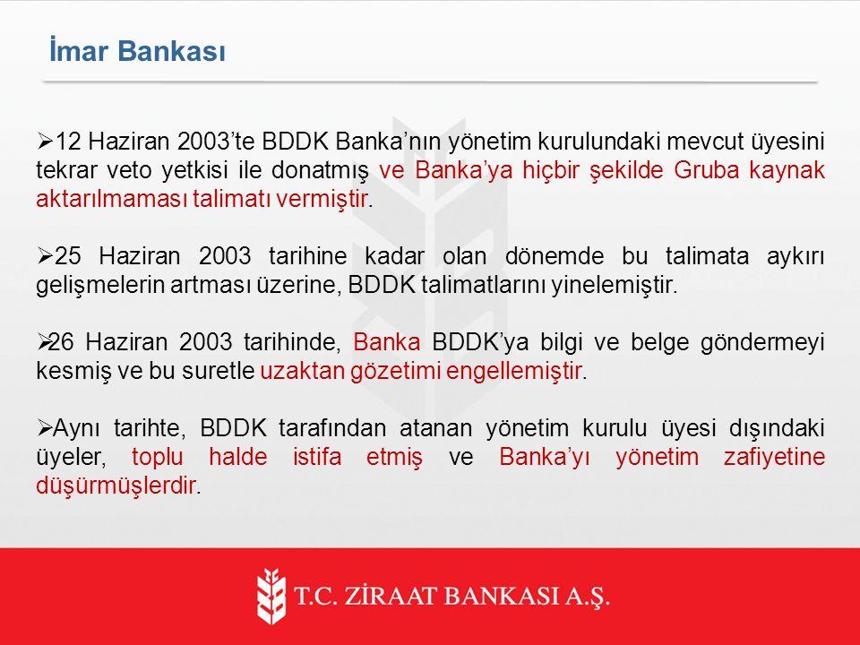  12 Haziran 2003'te BDDK Banka'nın yönetim kurulundaki mevcut üyesini tekrar veto yetkisi ile donatmış ve Banka'ya hiçbir şekilde Gruba kaynak aktarılmaması talimatı vermiştir.