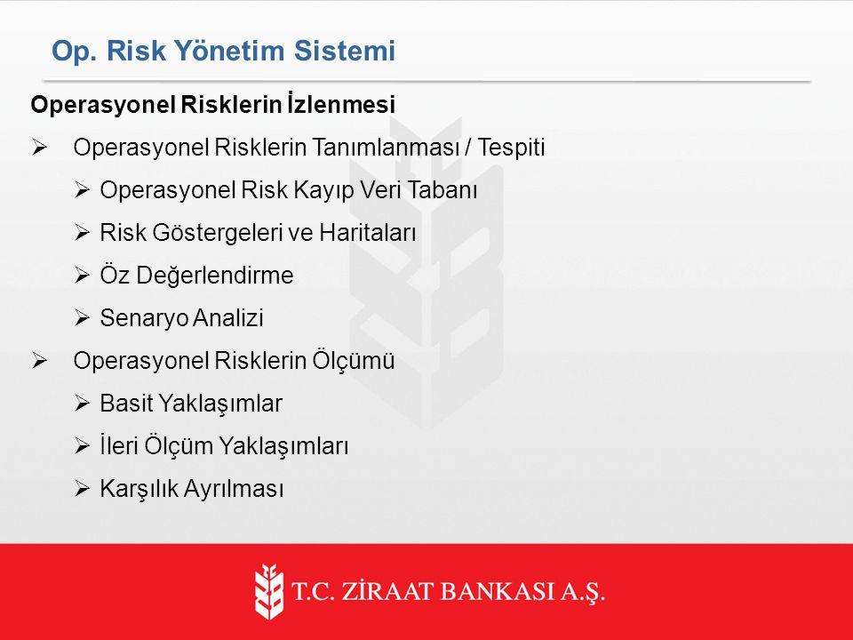 Operasyonel Risklerin İzlenmesi  Operasyonel Risklerin Tanımlanması / Tespiti  Operasyonel Risk Kayıp Veri Tabanı  Risk Göstergeleri ve Haritaları  Öz Değerlendirme  Senaryo Analizi  Operasyonel Risklerin Ölçümü  Basit Yaklaşımlar  İleri Ölçüm Yaklaşımları  Karşılık Ayrılması Op.