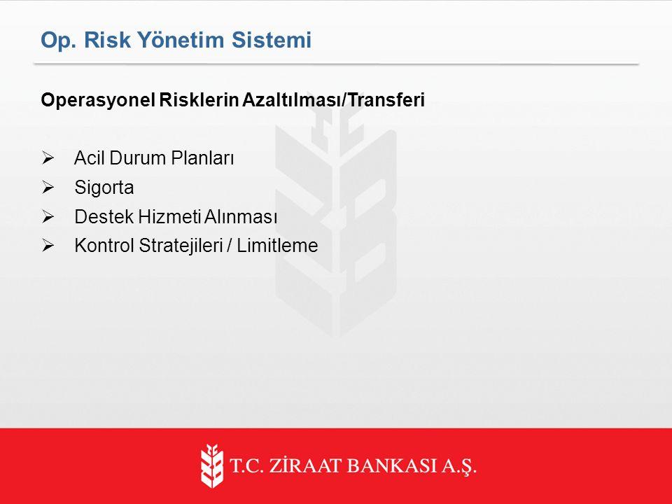 Operasyonel Risklerin Azaltılması/Transferi  Acil Durum Planları  Sigorta  Destek Hizmeti Alınması  Kontrol Stratejileri / Limitleme Op.