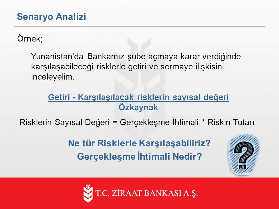Örnek; Yunanistan'da Bankamız şube açmaya karar verdiğinde karşılaşabileceği risklerle getiri ve sermaye ilişkisini inceleyelim.